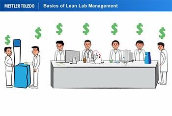 E-Learning-Kurs zu Lean-Lab