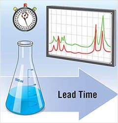 Improve Lab Productivity Webinar