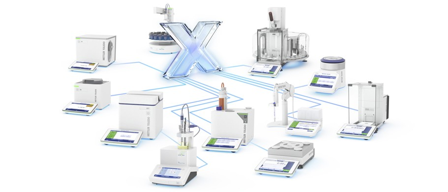LabX Software connects all instruments