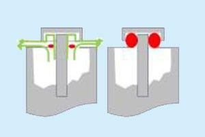 Características únicas que evitan la contaminación cruzada