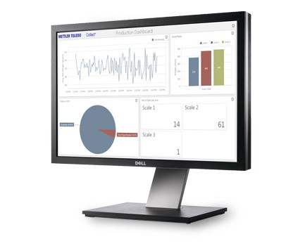 Enable Process Monitoring
