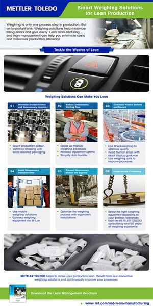 Process Reliability and Productivity with Smart Measuring Solutions