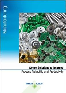 Improve Profitability with Controlled Processes