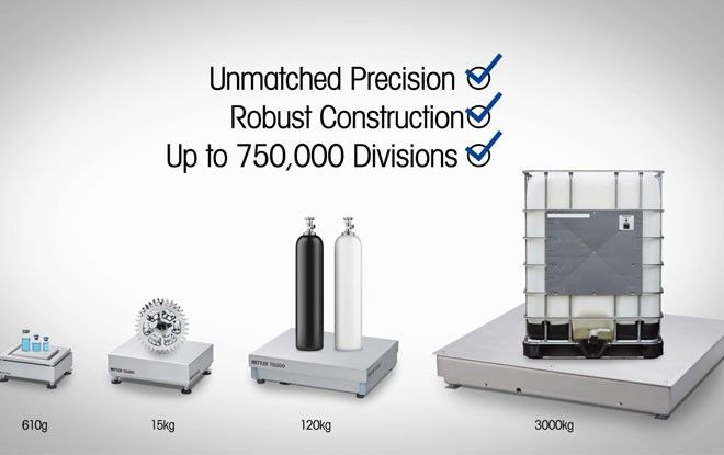 High-precision weighing – from heavyweight to ultralight