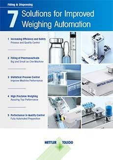 7 Solutions for Improved Weighing Automation