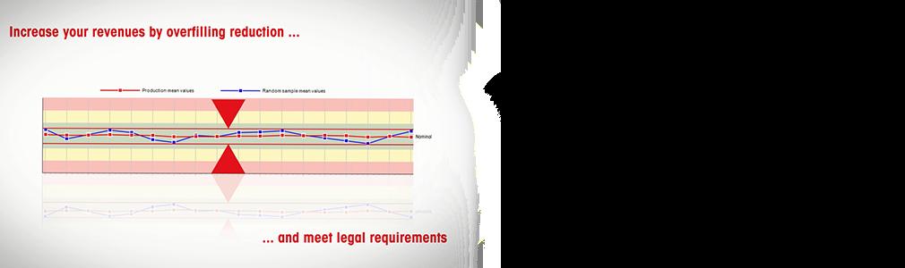 Megfelelőség és termelésiköltség-ellenőrzés