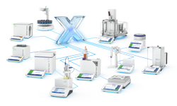 LabX Laboratory Software
