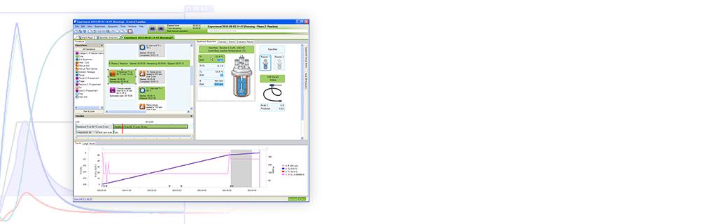 iControl Reaction Calorimetry Software