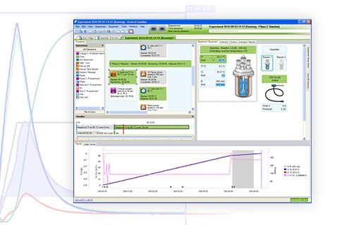 iControl Reaction Calorimetry Software