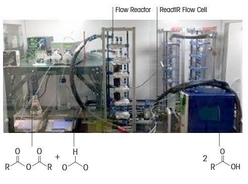 Ускорение разработки процессов с помощью химии непрерывных потоков