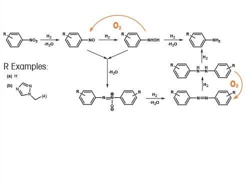 для эффективного восстановления нитробензола