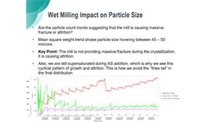 Wet Milling Impact on Particle Size