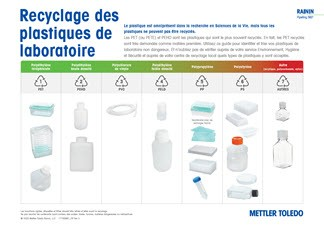 Recyclage des plastiques de laboratoire