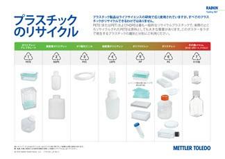 ラボで発生した使用済みプラスチックのリサイクル