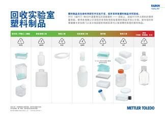 回收实验室塑料制品