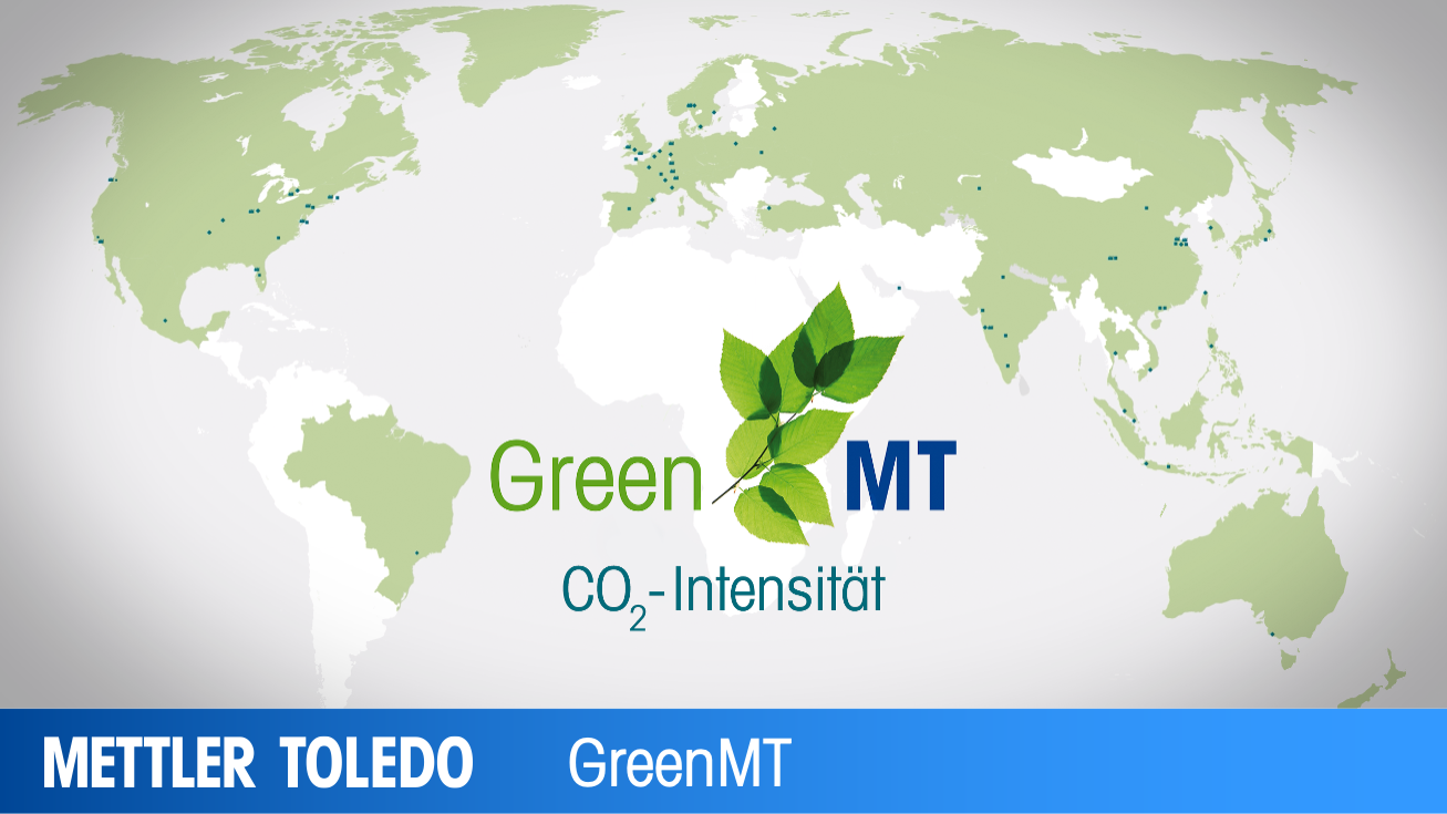 CO2 Intensity
