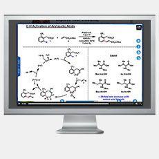 Reaction Discovery and Development with Kinetics (Descubrimiento y desarrollo de reacciones mediante la cinética)
