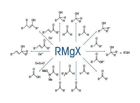 Synthèse organométallique