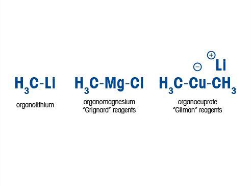 Composés organométalliques