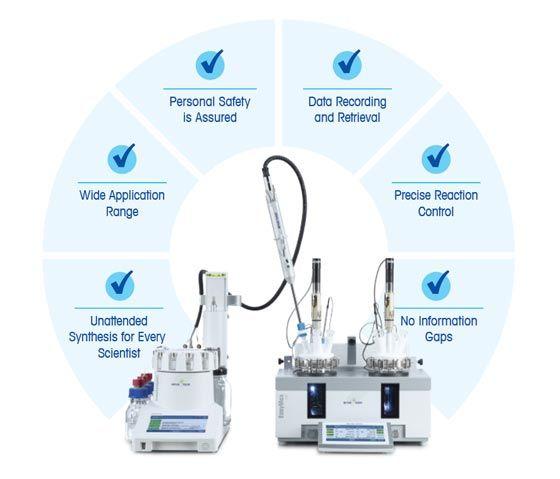 Remplacez les étapes manuelles de réaction de synthèse