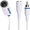 InLab cable MultiPin-BNC/RCA 1.8m IP67