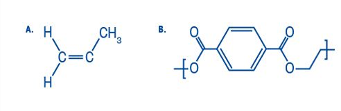 Types of Polymerization Reactions