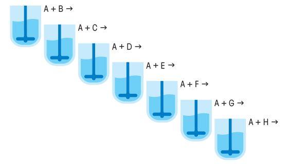 Parallelsynthese in der Arzneimittelforschung
