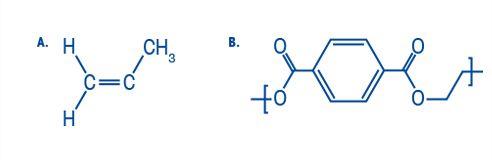 Tipos de reacciones de polimerización