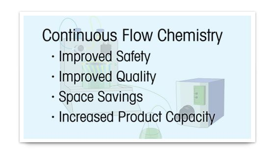 What is Flow Chemistry