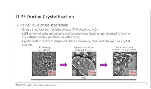 Oling Out Case Study from Bristol-Myers Squibb