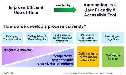 Автоматизация в компании AbbVie