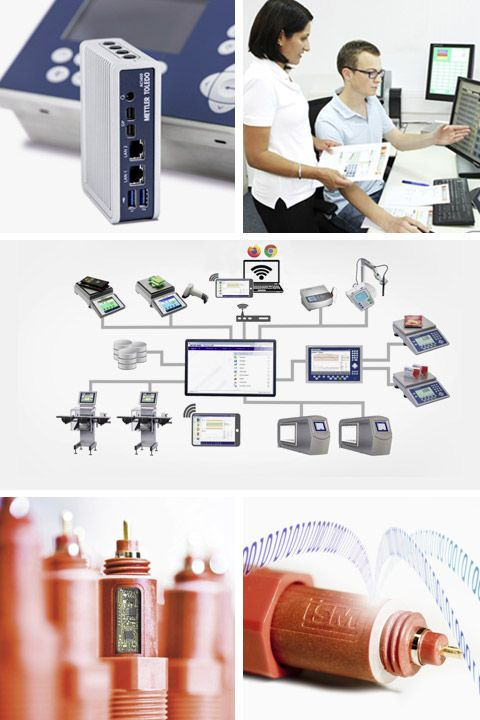 Connectivity and IIoT