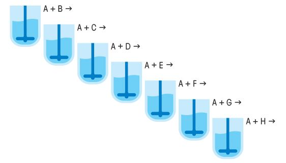 Parallel Synthesis in Drug Discovery